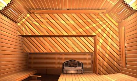 Материалы для внутренней и наружной отделки бани