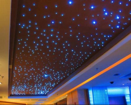 Светильники точечного типа и их особенности