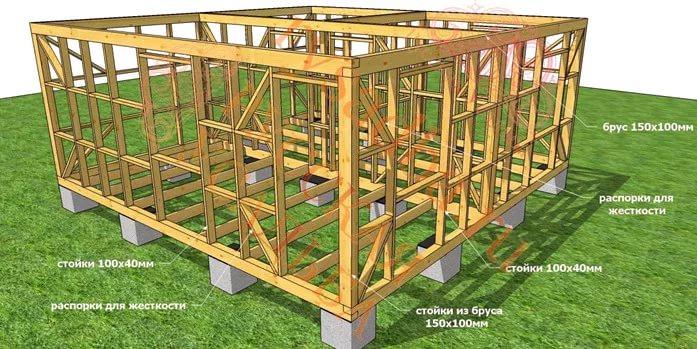 Каркасные или бетонные строения?