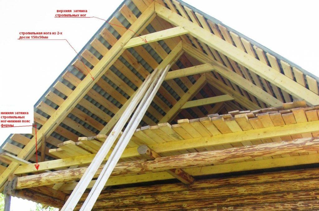 Как построить крышу своими руками металлочерепицей