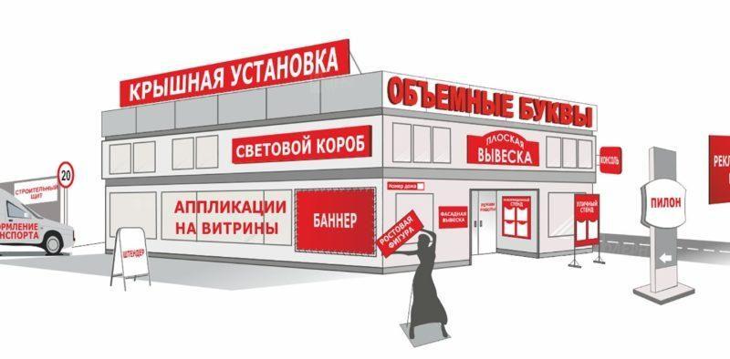 naruzhnaya reklama 1024x394